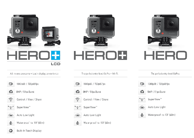 GoPro Hero na Amazon em Miami