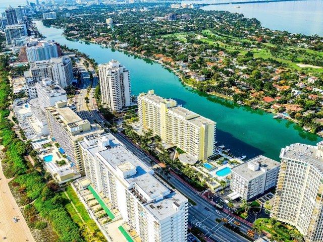 Feriados em Miami em 2020