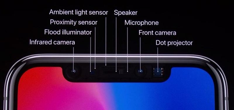 Benefícios do iPhone 10 ou Iphone X